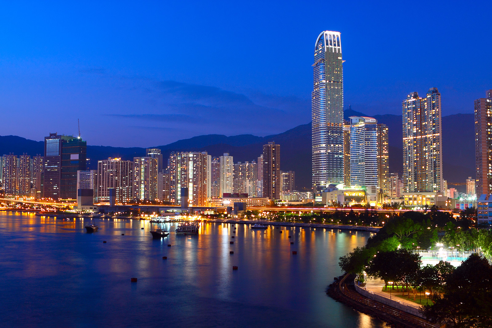 Hong Kong : An Experience to Remember Life-Long!